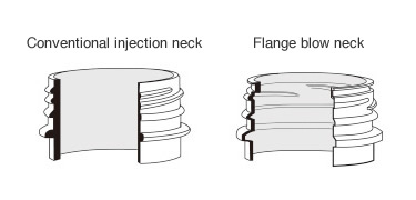 Flange blow neck molding